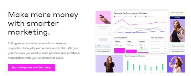 Drip-Email-Marketing-Software